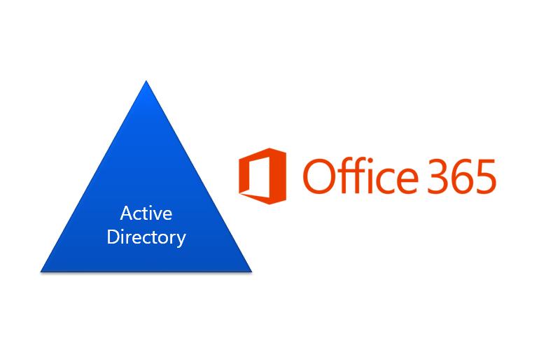 Forzar la sincronización entre el Directorio Activo y Office 365